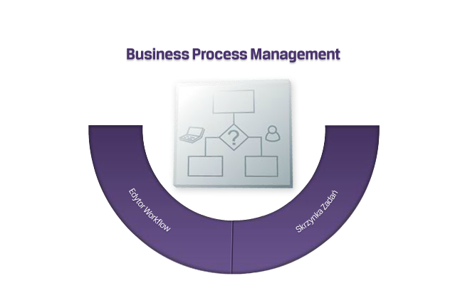 Comarch-ERP-Altum-process-management