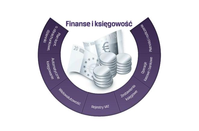 Comarch-ERP-Altum-finanse-i-ksiegowość