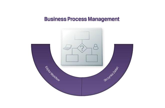 Comarch-ERP-Altum-process-management