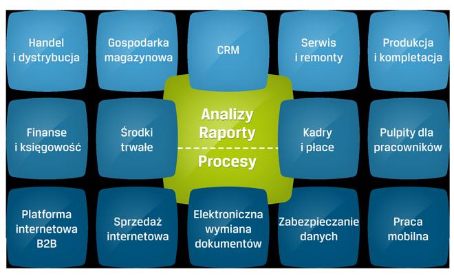 Comarch-ERP-XL-diagram2