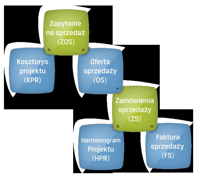 Comarch-ERP-XL-diagram3