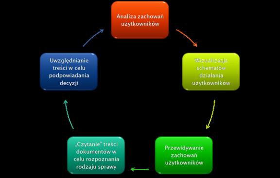 ELEMENTY-SZTUCZNEJ-INTELIGENCJI2