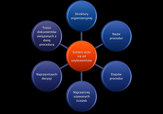 elementy-sztucznej-inteligencji1